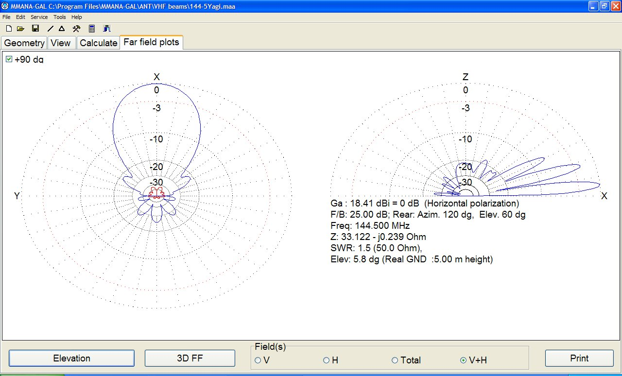 simulationvhf9.jpg